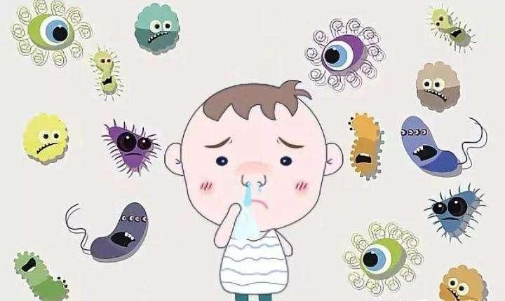 过敏性鼻炎的症状有哪些