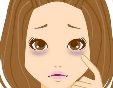 治疗眼袋的中药方剂