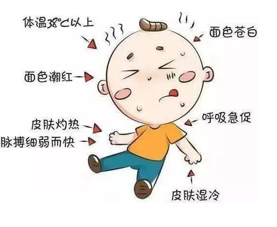 中医治疗中暑的偏方