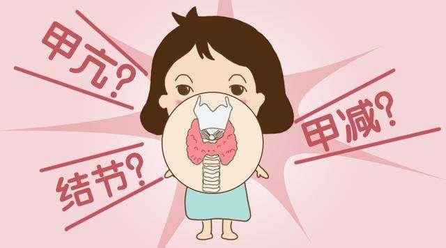 中医诊断甲亢类型及治疗方法