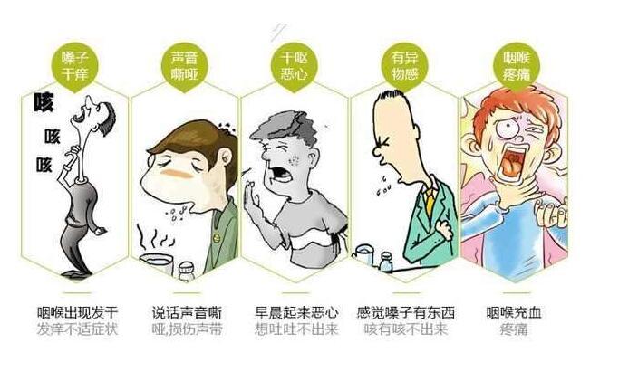 中医治疗慢性咽炎的偏方