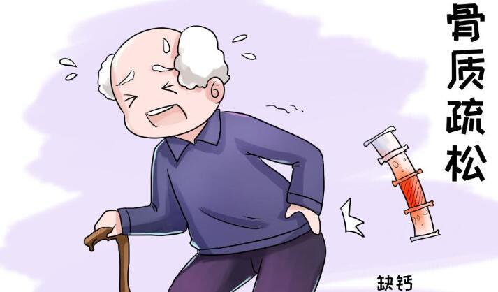 骨质疏松的症状