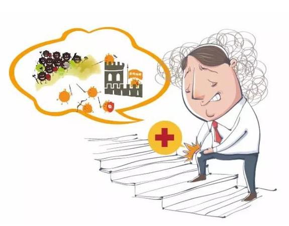 中医治疗关节炎的10个偏方