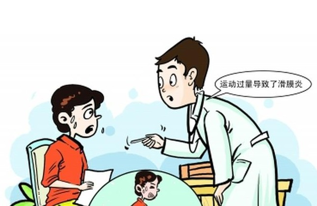 治疗滑膜炎的中成药有哪些