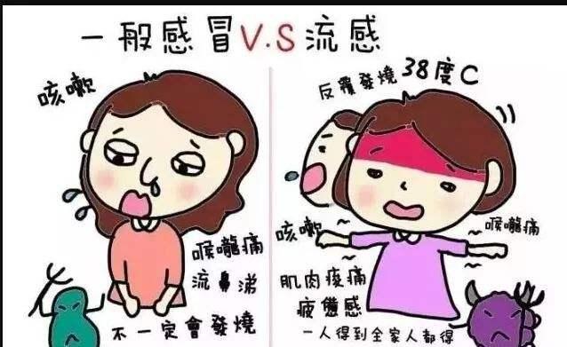 流感的防控措施